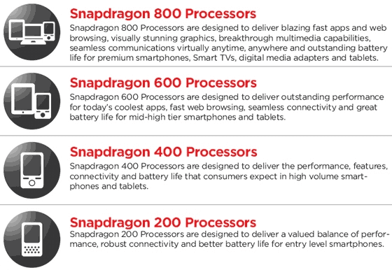 Difference Between Qualcomm Snapdragon 200, 400, 600, and 800 Android Processors 4