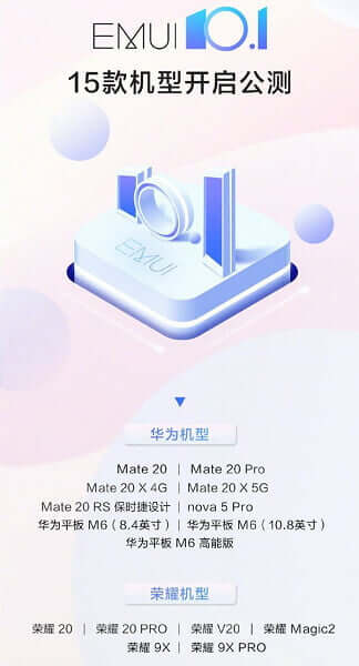 15 Huawei Devices Started EMUI 10.1 Public Beta Testings