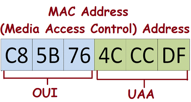 How To Change MAC Address Or WiFi MAC Address On Android 1